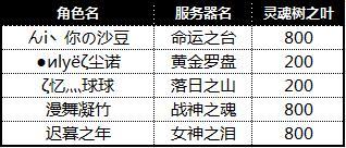 图片: 第24期名单.jpg