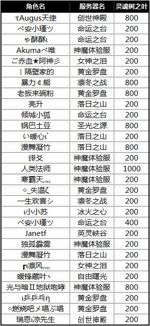 图片: 第一期名单.jpg