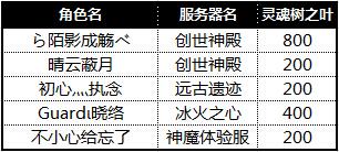 图片: 第六期名单.jpg