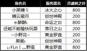 图片: 第七期名单.jpg